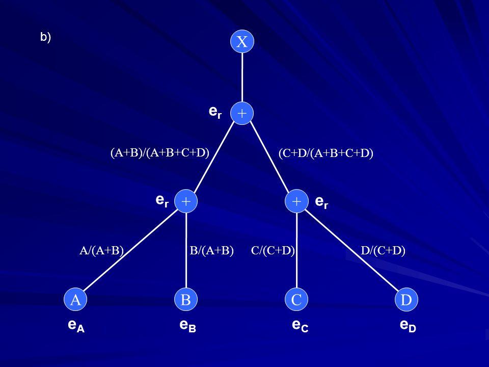 X er + er + + er A B C D eA eB eC eD b) (A+B)/(A+B+C+D) (C+D/(A+B+C+D)