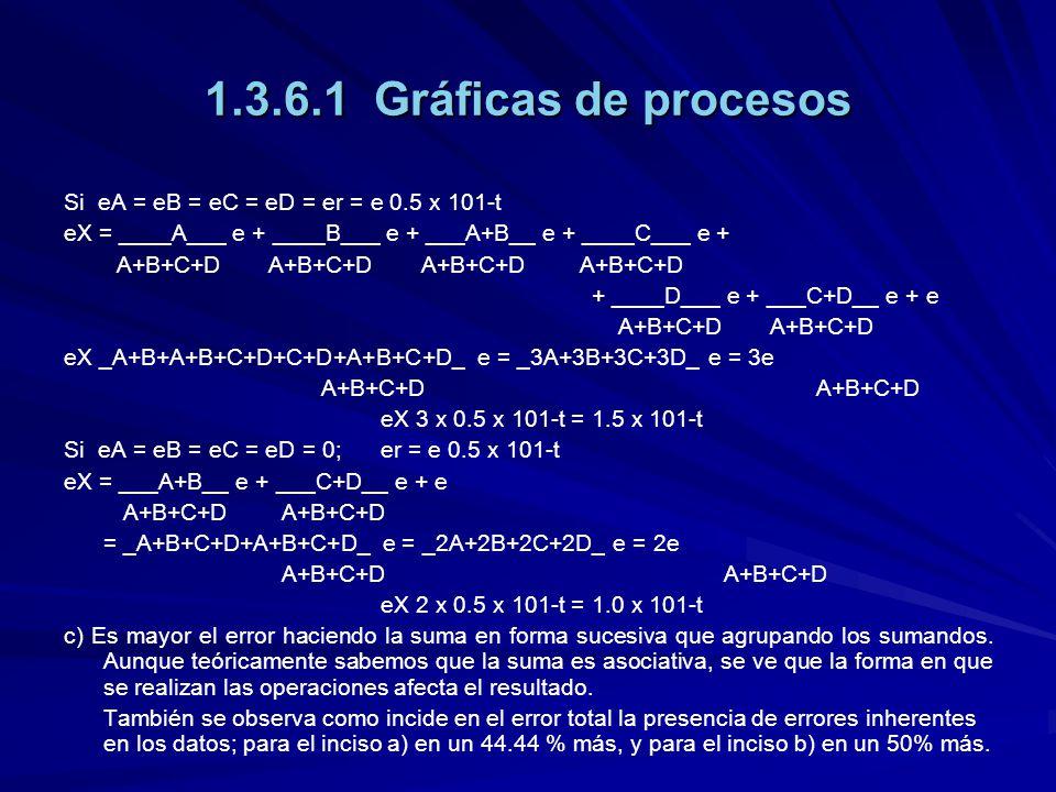 1.3.6.1 Gráficas de procesos Si eA = eB = eC = eD = er = e 0.5 x 101-t