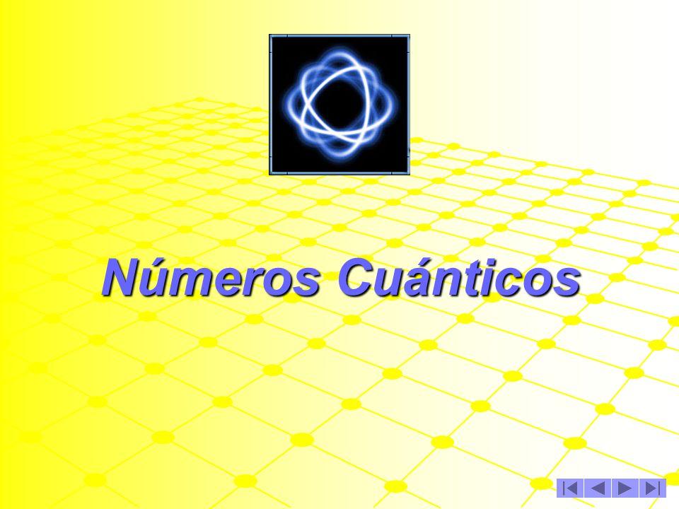 Números Cuánticos