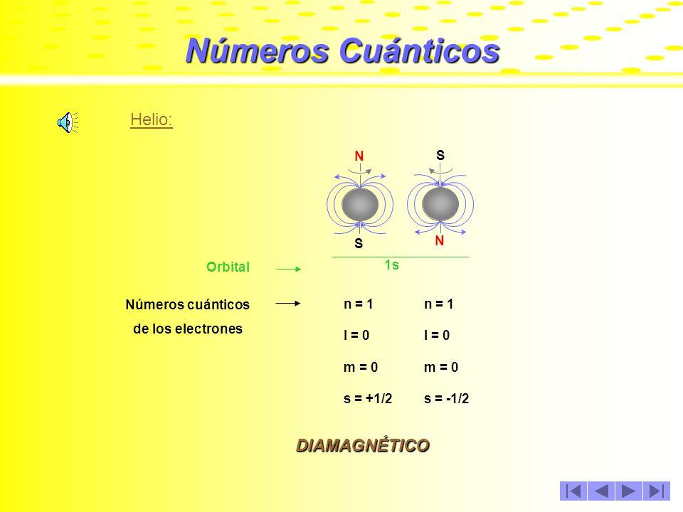 Números cuánticos de los electrones