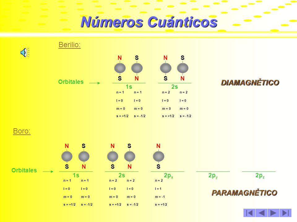 Números Cuánticos Berilio: DIAMAGNÉTICO Boro: PARAMAGNÉTICO Orbitales