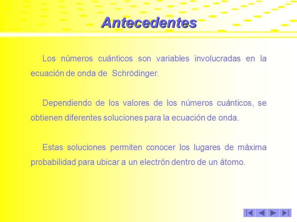 Antecedentes Los números cuánticos son variables involucradas en la ecuación de onda de Schrödinger.
