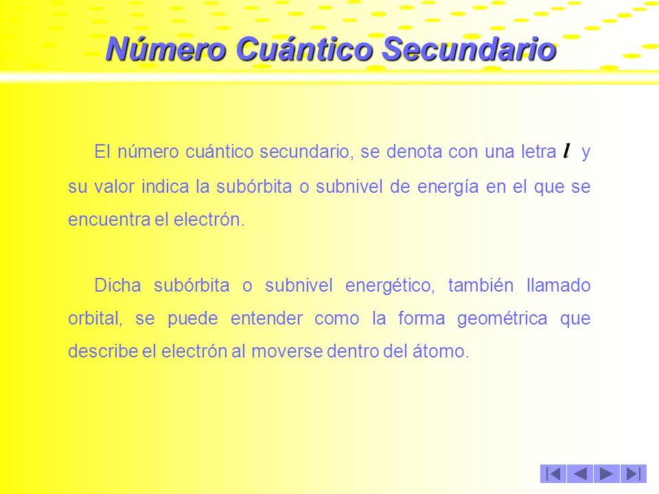 Número Cuántico Secundario