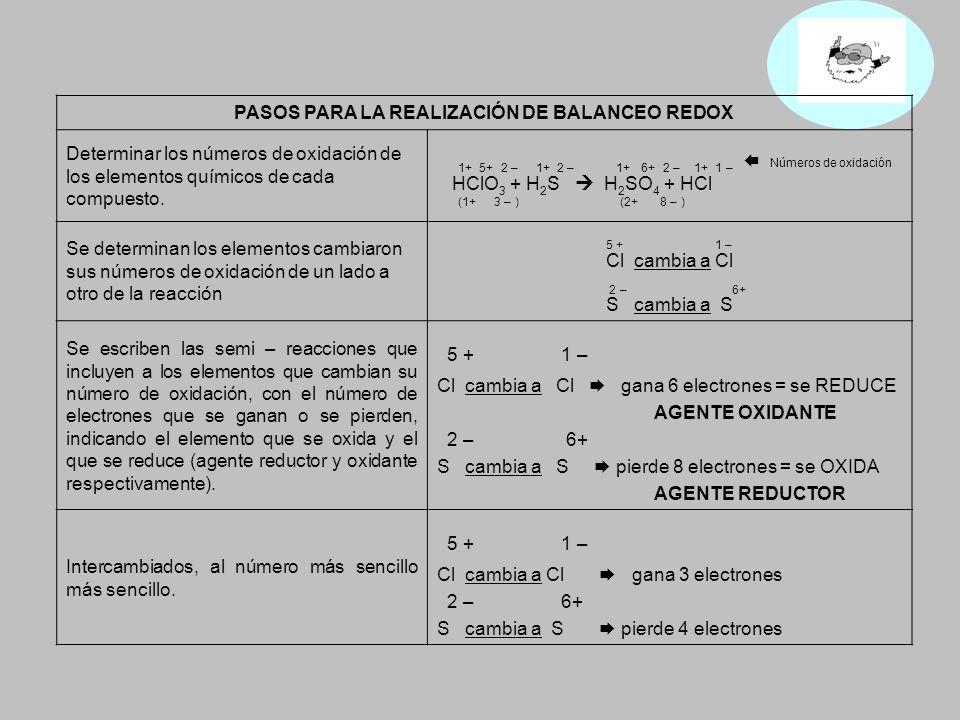 PASOS PARA LA REALIZACIÓN DE BALANCEO REDOX