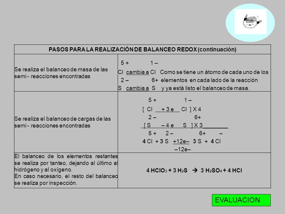 PASOS PARA LA REALIZACIÓN DE BALANCEO REDOX (continuación)