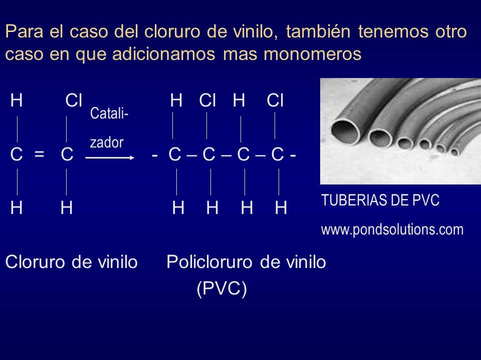Cloruro de vinilo Policloruro de vinilo (PVC)