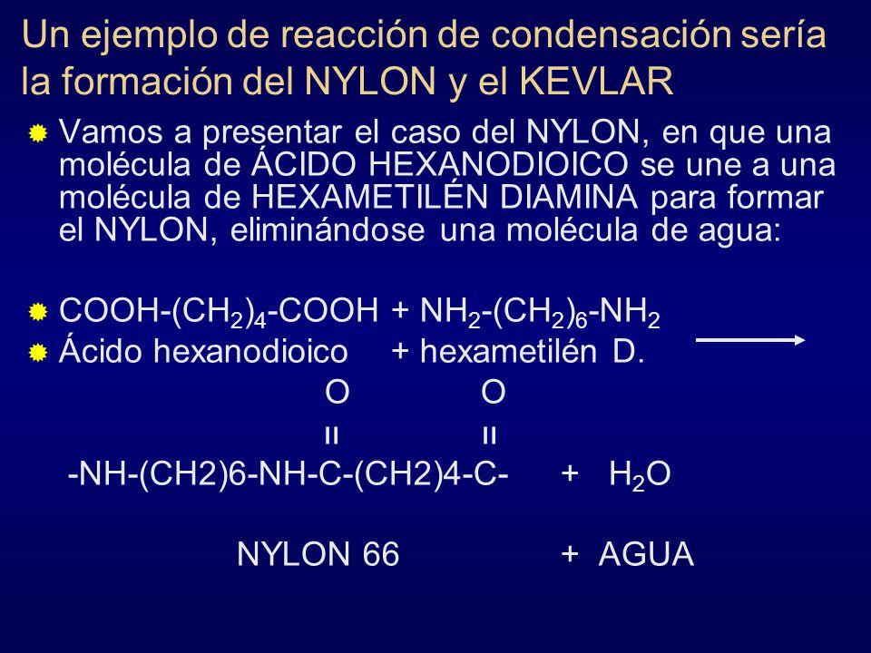 Un ejemplo de reacción de condensación sería la formación del NYLON y el KEVLAR