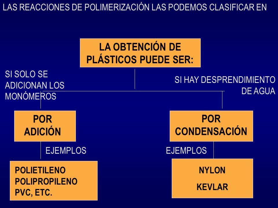 LA OBTENCIÓN DE PLÁSTICOS PUEDE SER: