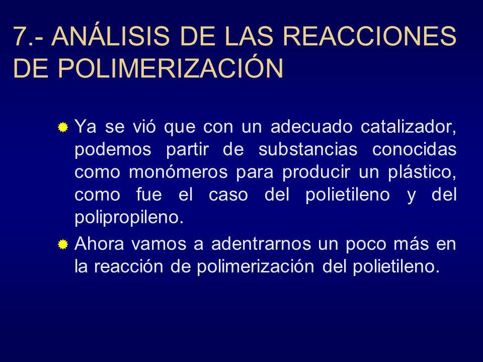 7.- ANÁLISIS DE LAS REACCIONES DE POLIMERIZACIÓN
