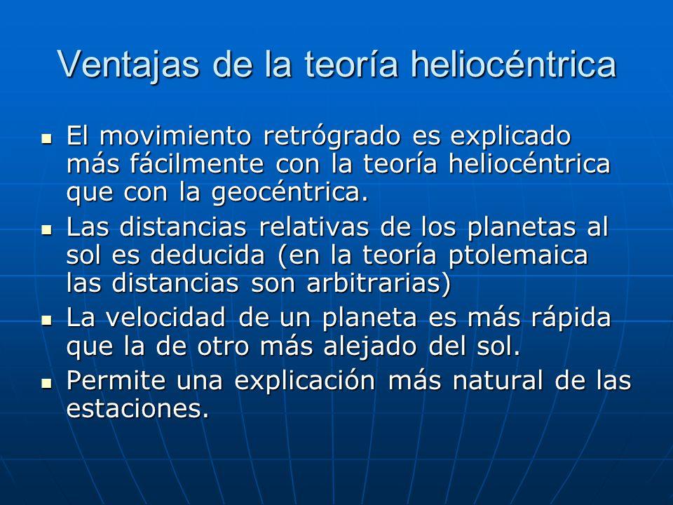 Ventajas de la teoría heliocéntrica