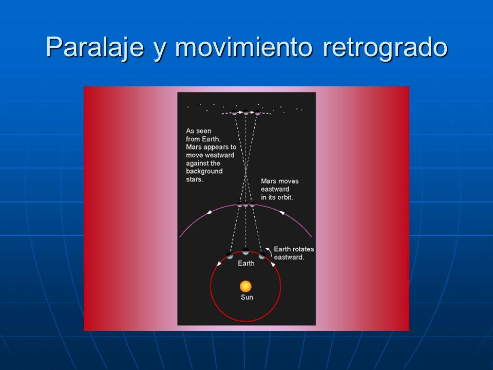 Paralaje y movimiento retrogrado