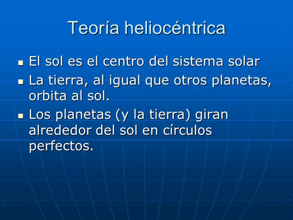 Teoría heliocéntrica El sol es el centro del sistema solar