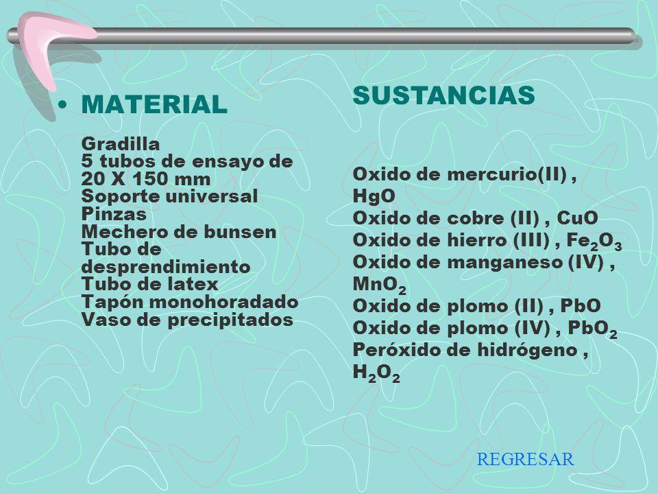 SUSTANCIAS Oxido de mercurio(II) , HgO. Oxido de cobre (II) , CuO. Oxido de hierro (III) , Fe2O3.