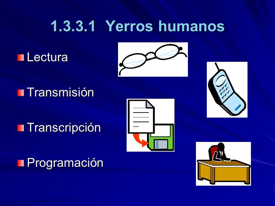 1.3.3.1 Yerros humanos Lectura Transmisión Transcripción Programación