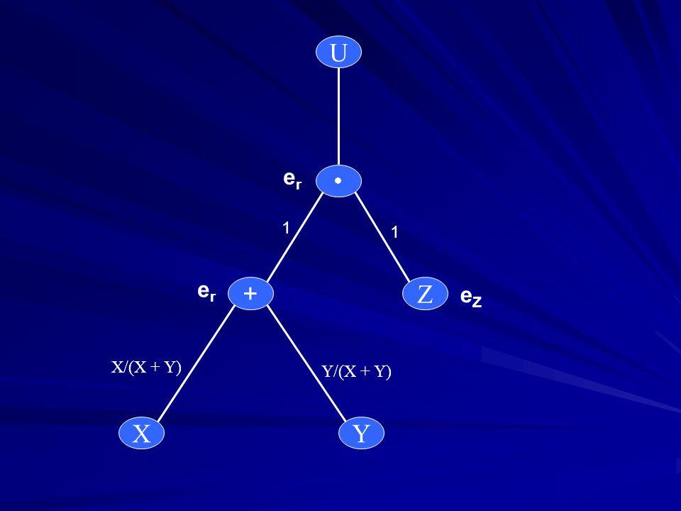 U er  1 1 er + Z eZ X/(X + Y) Y/(X + Y) X Y
