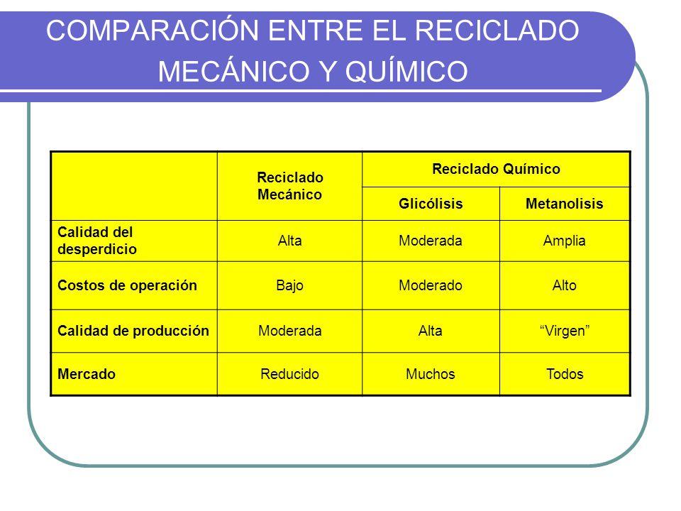 COMPARACIÓN ENTRE EL RECICLADO MECÁNICO Y QUÍMICO