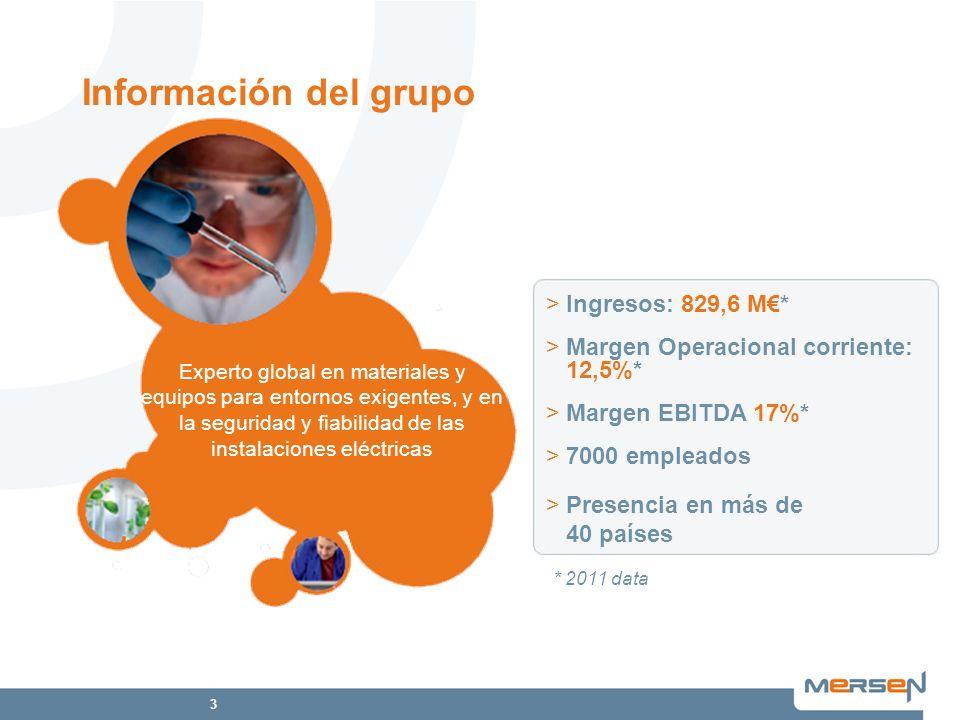 Información del grupo Ingresos: 829,6 M€*