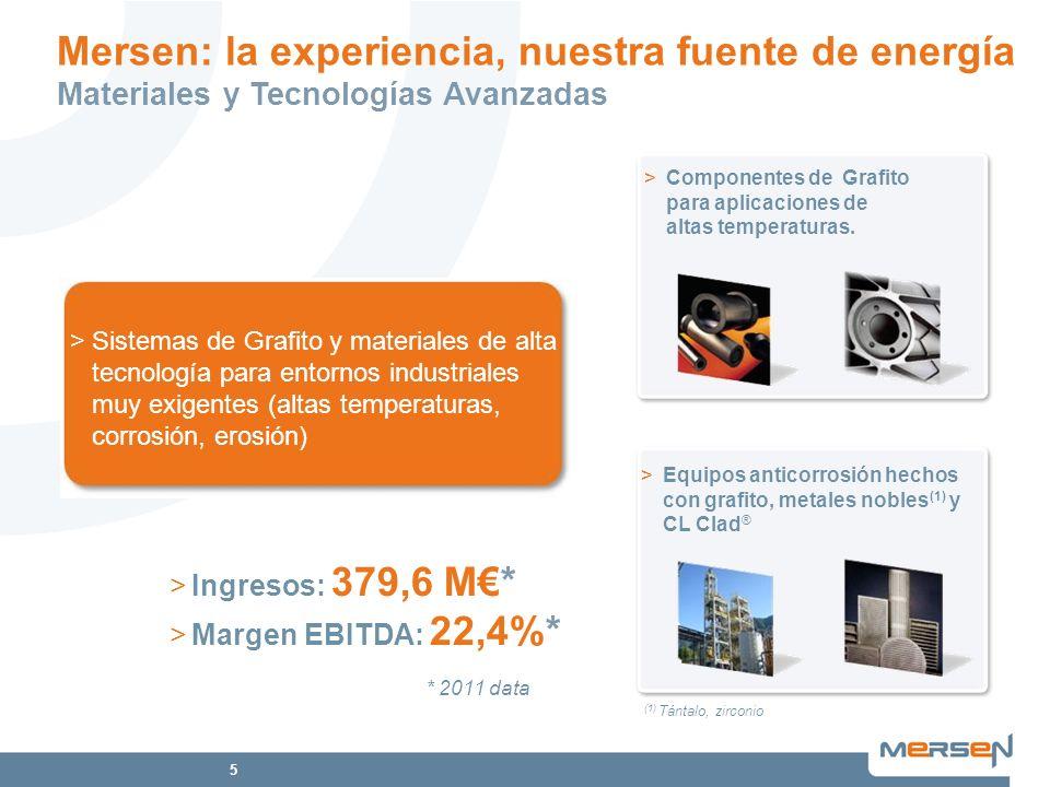 Mersen: la experiencia, nuestra fuente de energía Materiales y Tecnologías Avanzadas
