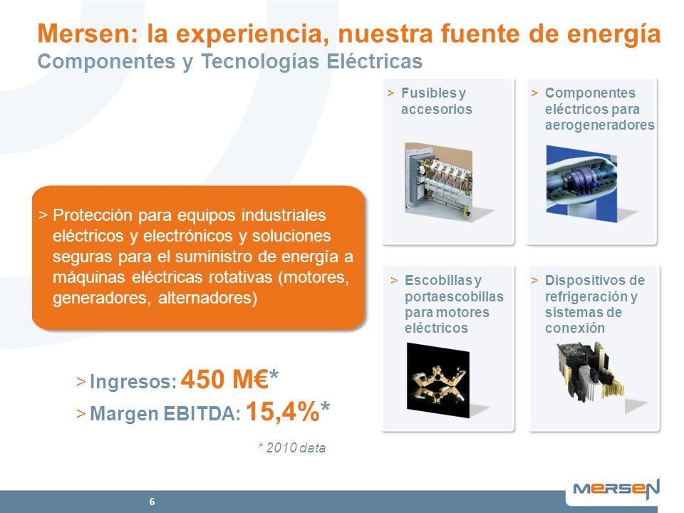 Mersen: la experiencia, nuestra fuente de energía Componentes y Tecnologías Eléctricas