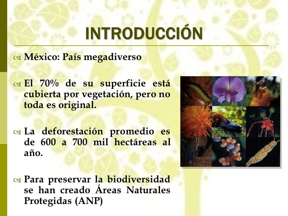 INTRODUCCIÓN México: País megadiverso