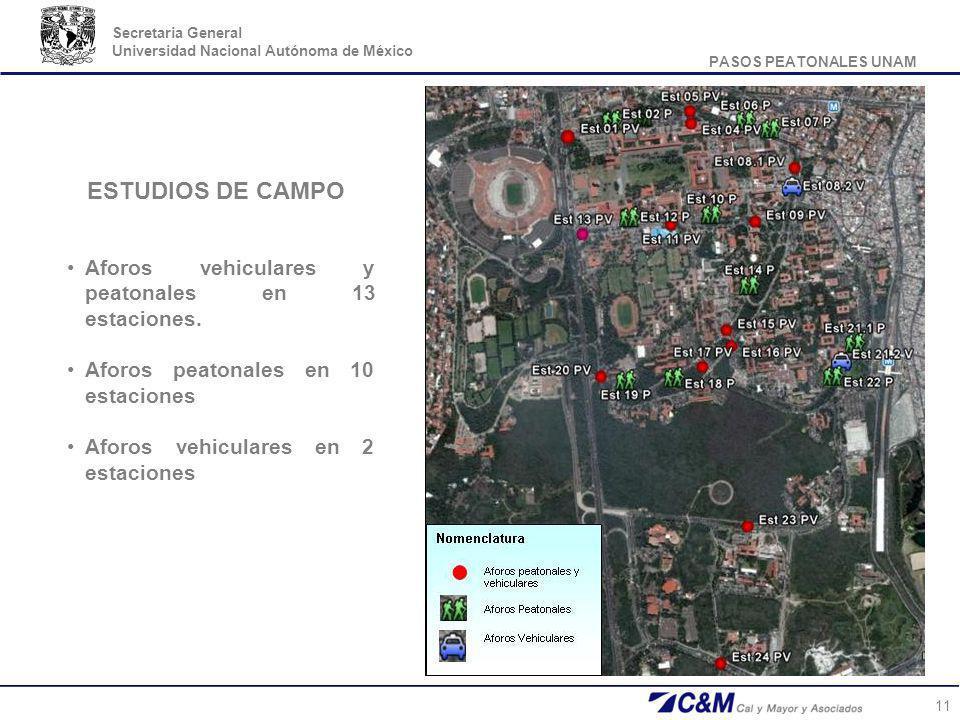ESTUDIOS DE CAMPO Aforos vehiculares y peatonales en 13 estaciones.