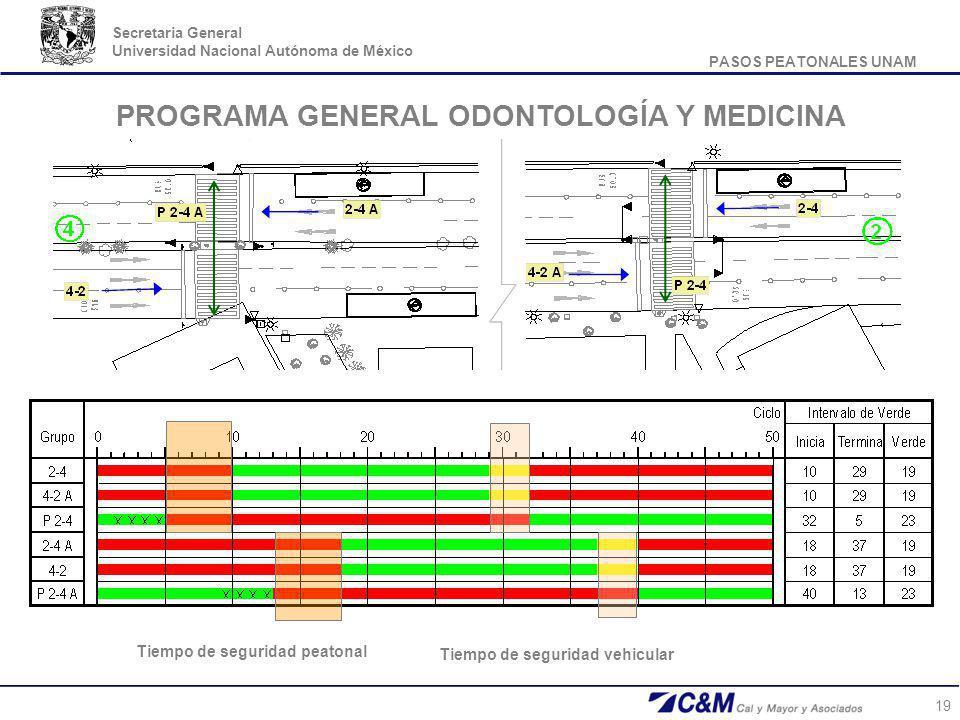 PROGRAMA GENERAL ODONTOLOGÍA Y MEDICINA