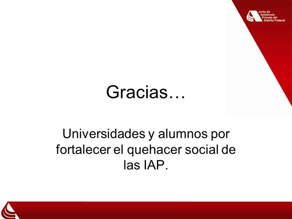 Universidades y alumnos por fortalecer el quehacer social de las IAP.