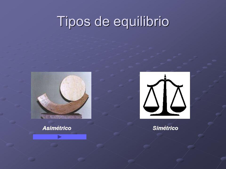 Tipos de equilibrio Asimétrico Simétrico