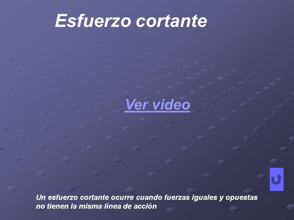 Esfuerzo cortante Ver video