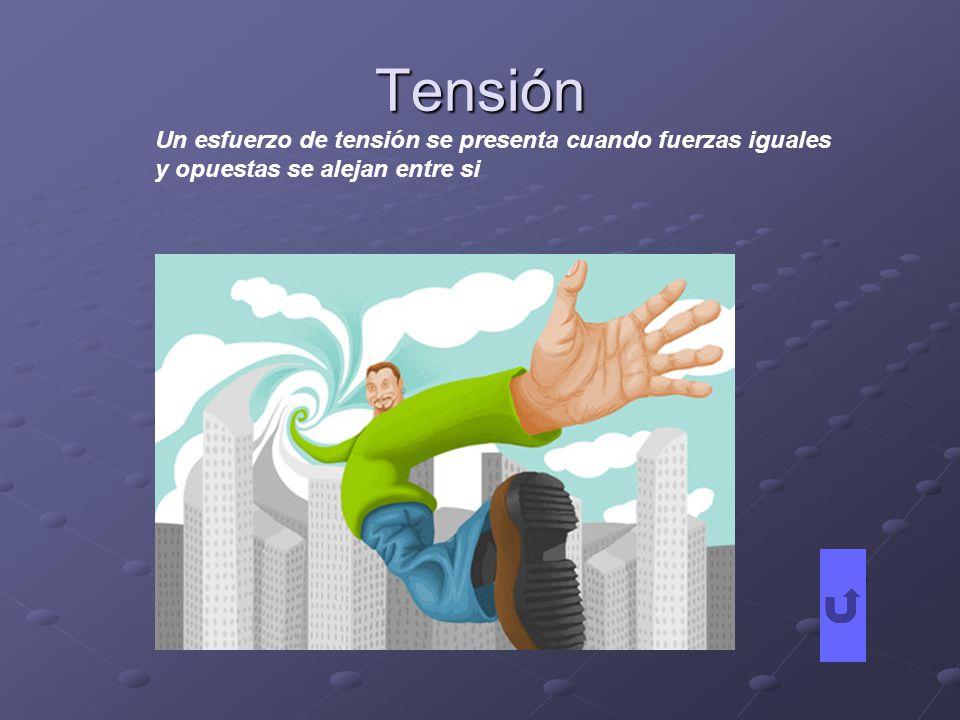 Tensión Un esfuerzo de tensión se presenta cuando fuerzas iguales