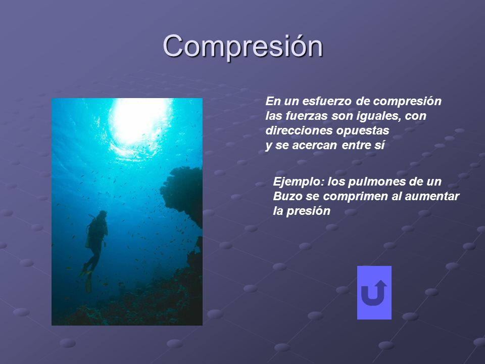 Compresión En un esfuerzo de compresión las fuerzas son iguales, con