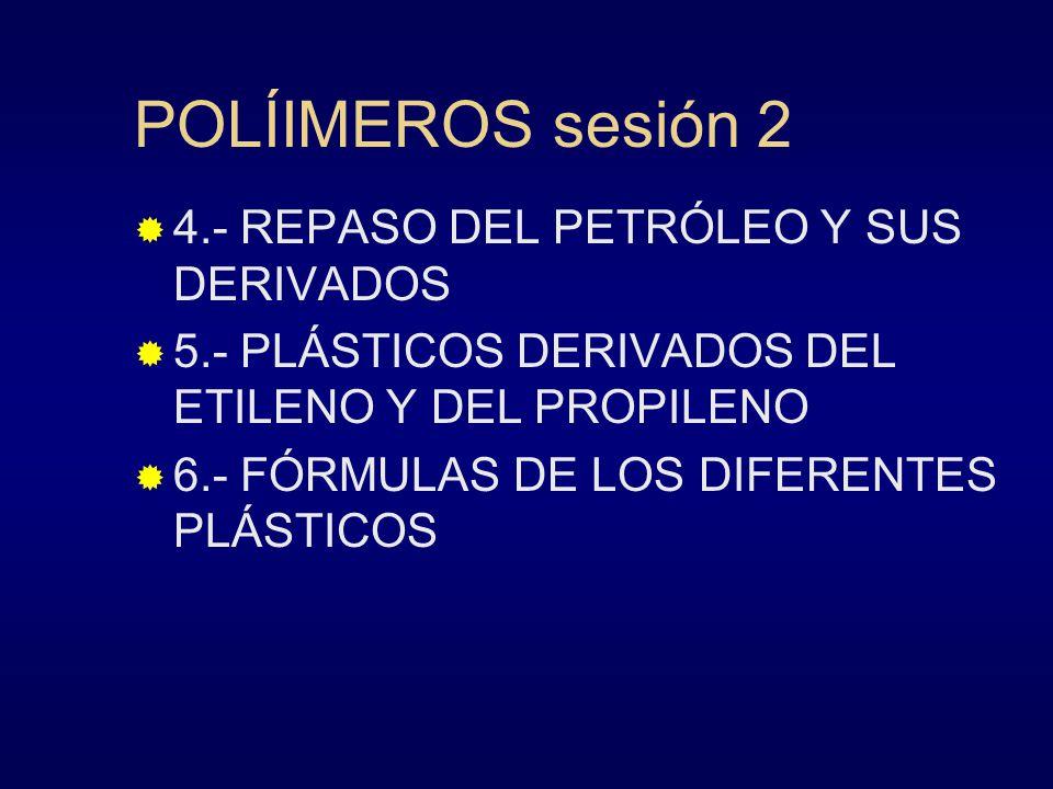 POLÍIMEROS sesión 2 4.- REPASO DEL PETRÓLEO Y SUS DERIVADOS