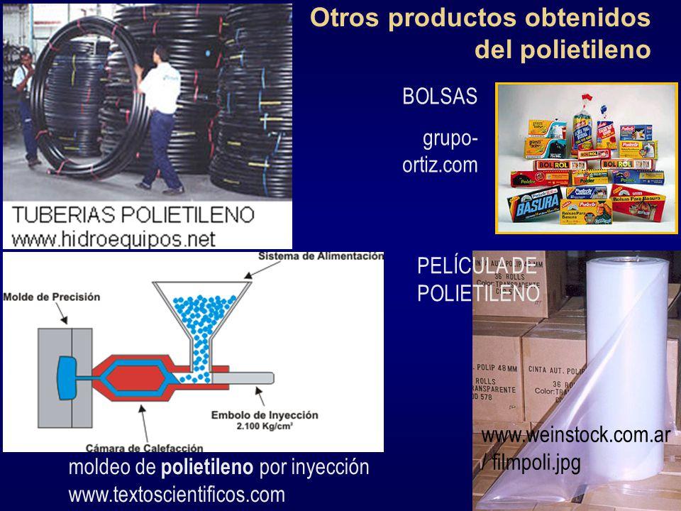 Otros productos obtenidos del polietileno