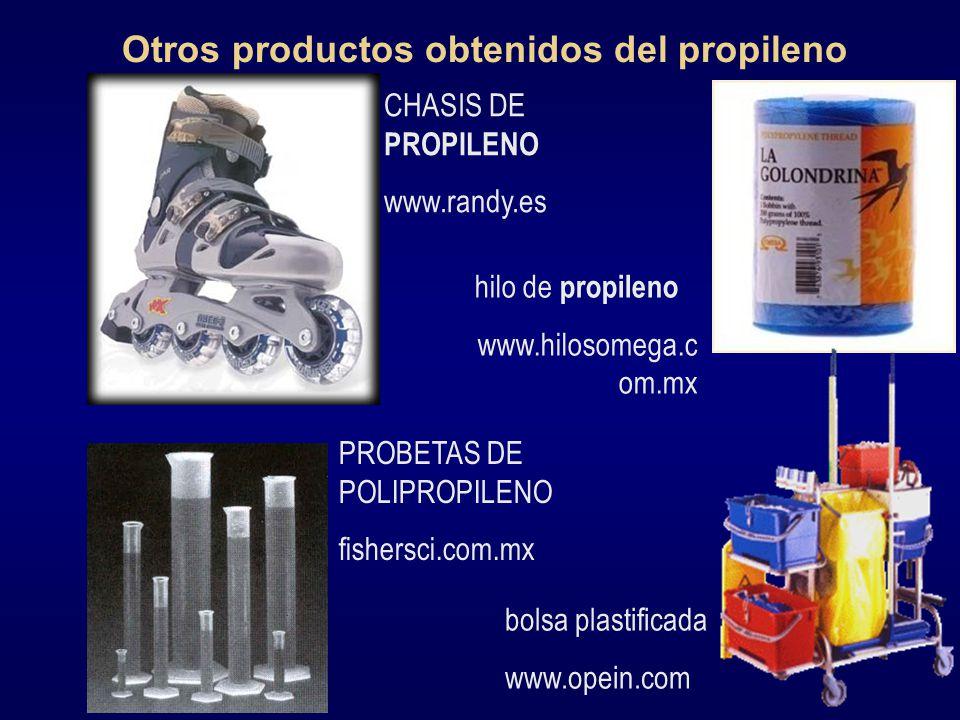 Otros productos obtenidos del propileno