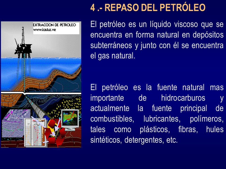 4 .- REPASO DEL PETRÓLEO