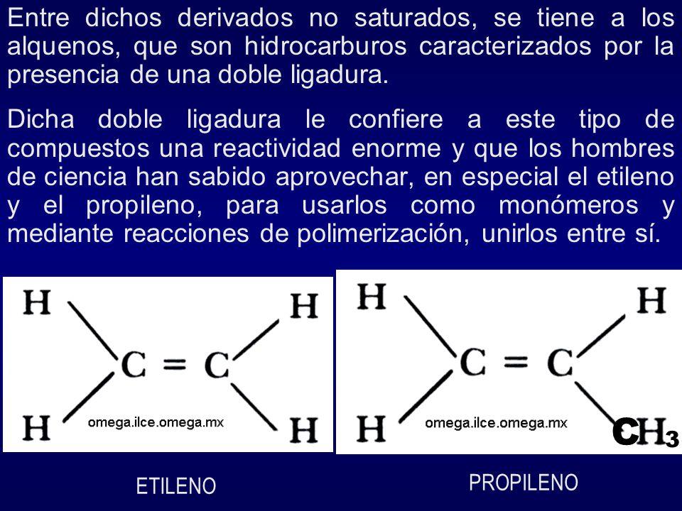 Entre dichos derivados no saturados, se tiene a los alquenos, que son hidrocarburos caracterizados por la presencia de una doble ligadura.