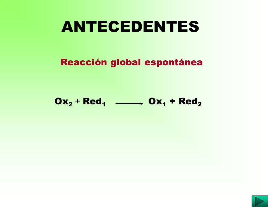 ANTECEDENTES Reacción global espontánea Ox2 + Red1 Ox1 + Red2
