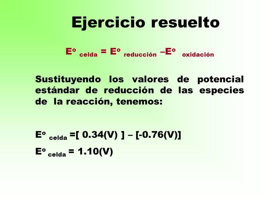 Eo celda = Eo reducción –Eo oxidación