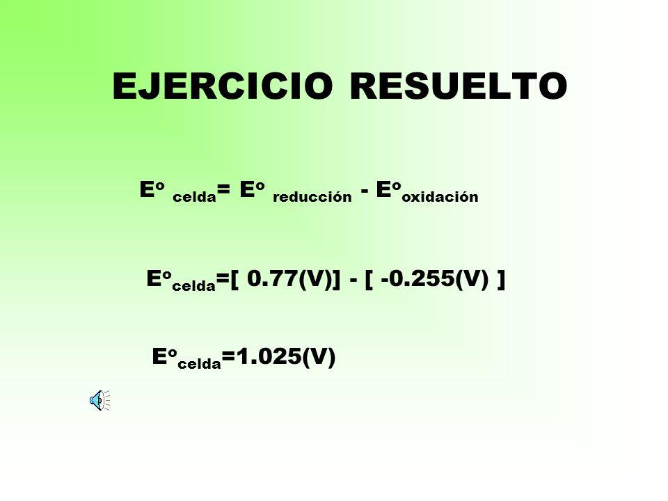 Eo celda= Eo reducción - Eooxidación