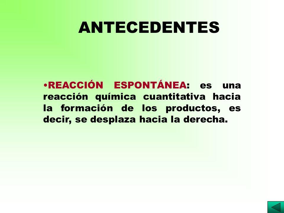 ANTECEDENTES REACCIÓN ESPONTÁNEA: es una reacción química cuantitativa hacia la formación de los productos, es decir, se desplaza hacia la derecha.
