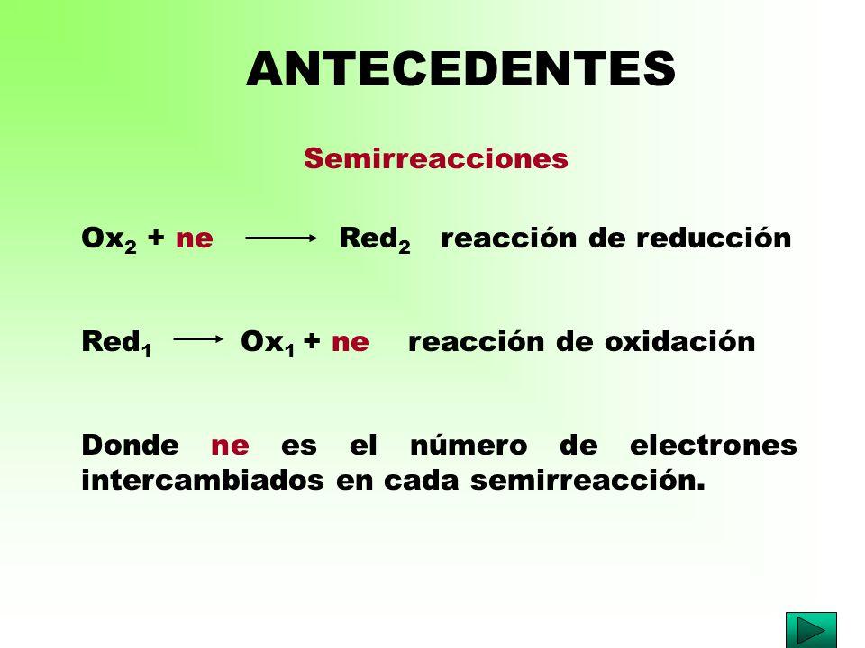 ANTECEDENTES Semirreacciones Ox2 + ne Red2 reacción de reducción