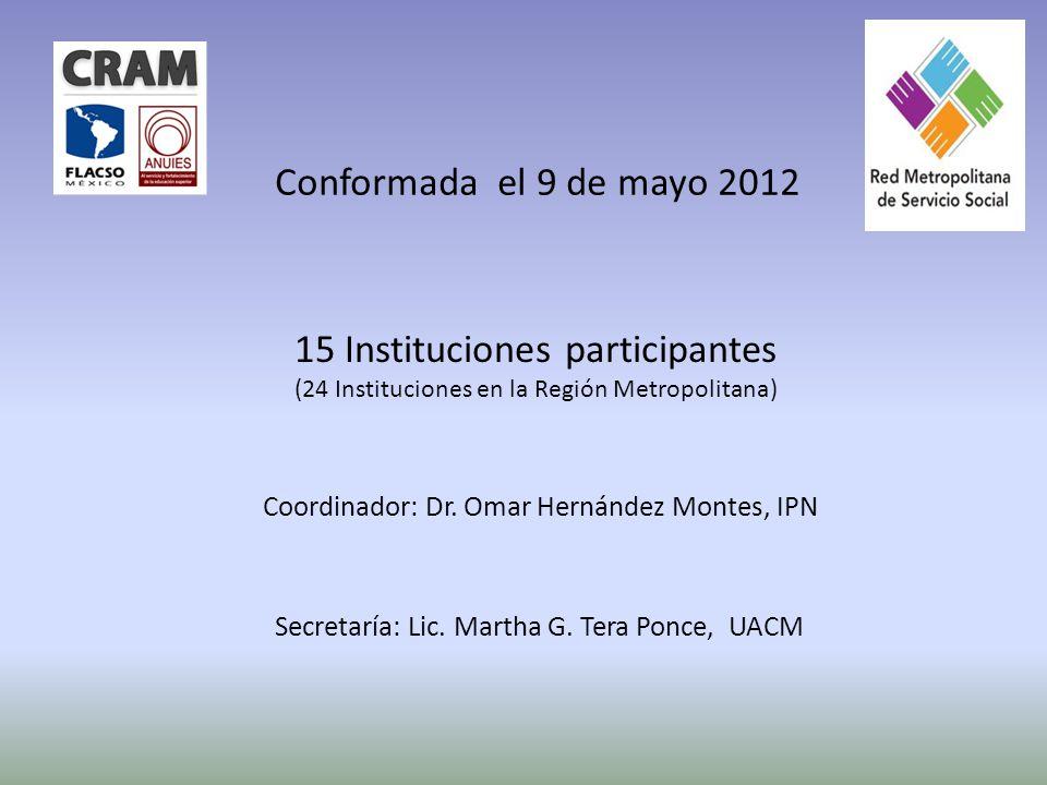 15 Instituciones participantes