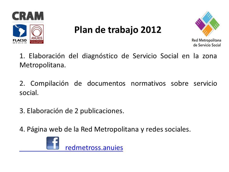 Plan de trabajo 2012 1. Elaboración del diagnóstico de Servicio Social en la zona Metropolitana.
