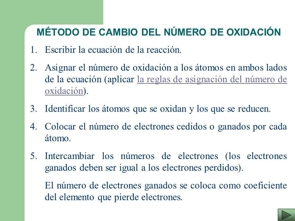 MÉTODO DE CAMBIO DEL NÚMERO DE OXIDACIÓN