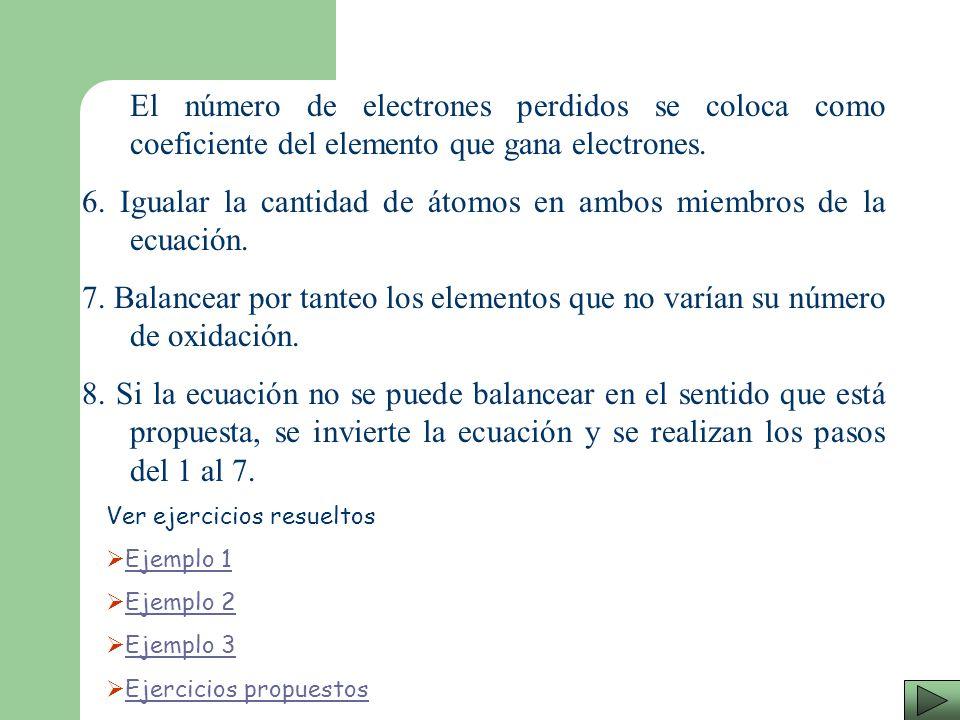 6. Igualar la cantidad de átomos en ambos miembros de la ecuación.