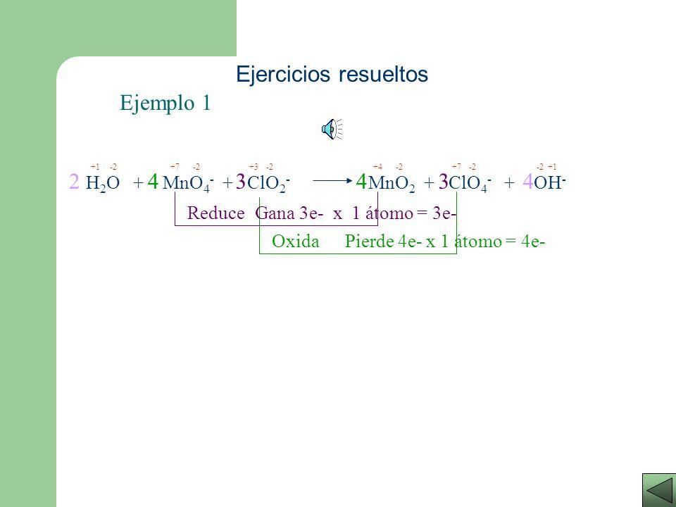 H2O + MnO4- + ClO2- MnO2 + ClO4- + OH- 4 3 4 3 4