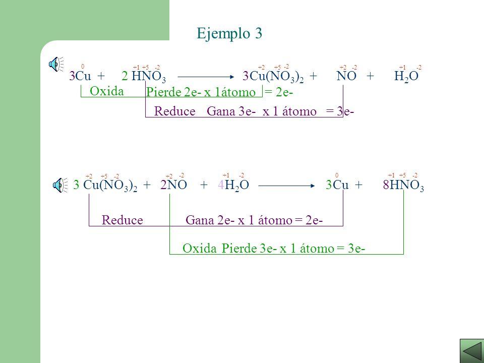 Ejemplo 3 Cu + HNO3 Cu(NO3)2 + NO + H2O 3 2 3 Oxida