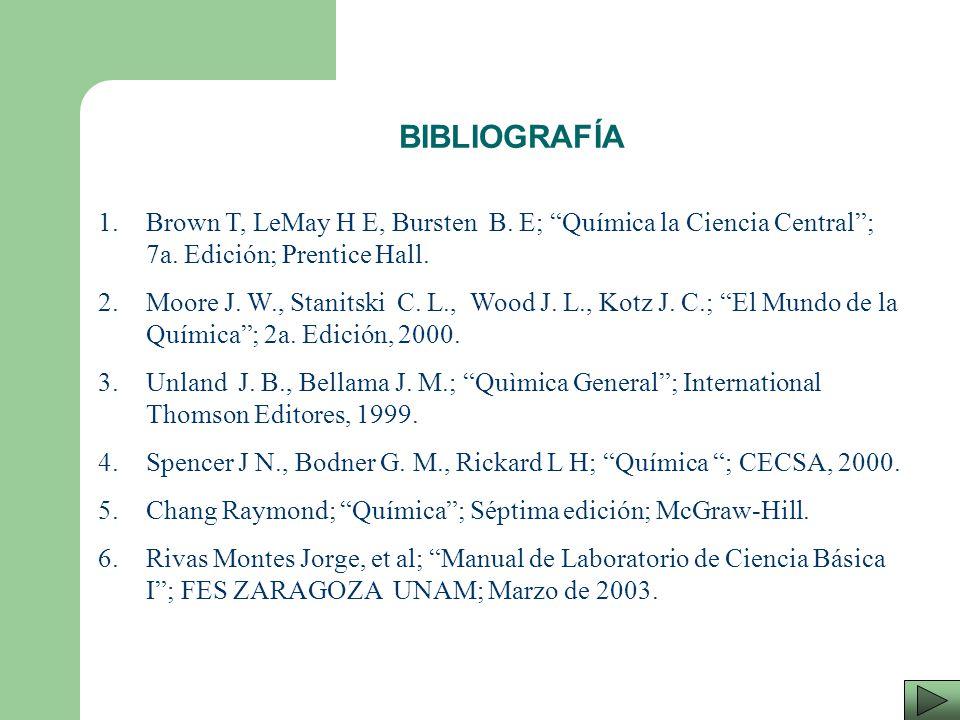 BIBLIOGRAFÍA Brown T, LeMay H E, Bursten B. E; Química la Ciencia Central ; 7a. Edición; Prentice Hall.