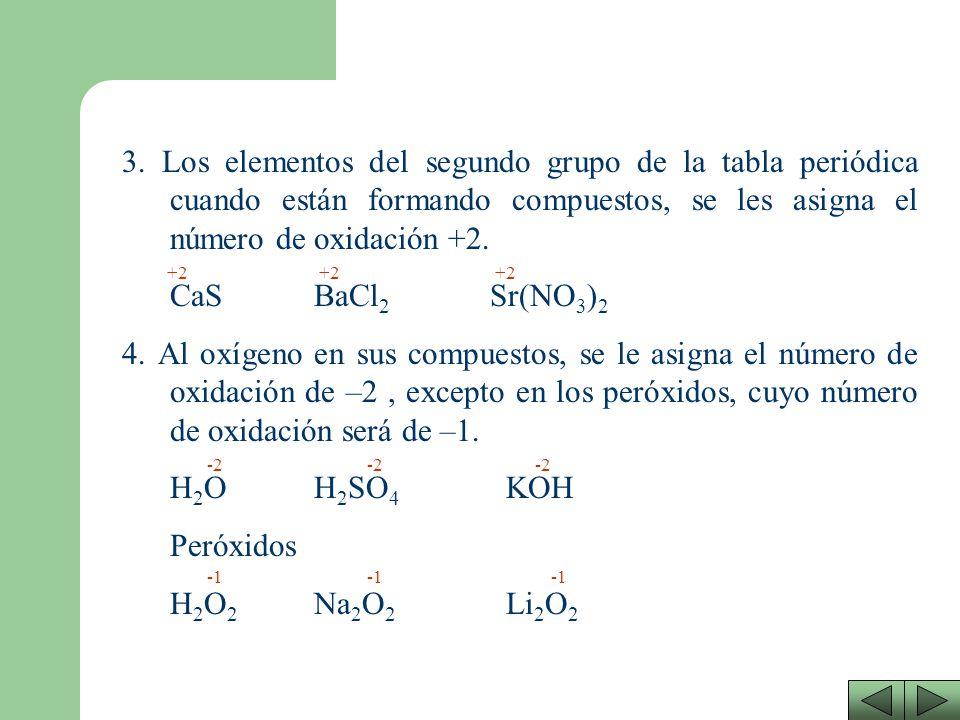 los elementos del segundo grupo de la tabla peridica cuando estn formando compuestos - Tabla Periodica De Los Elementos H2o