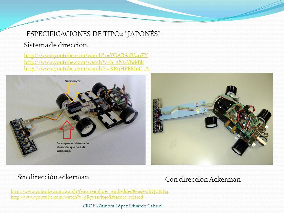 ESPECIFICACIONES DE TIPO2 JAPONÉS